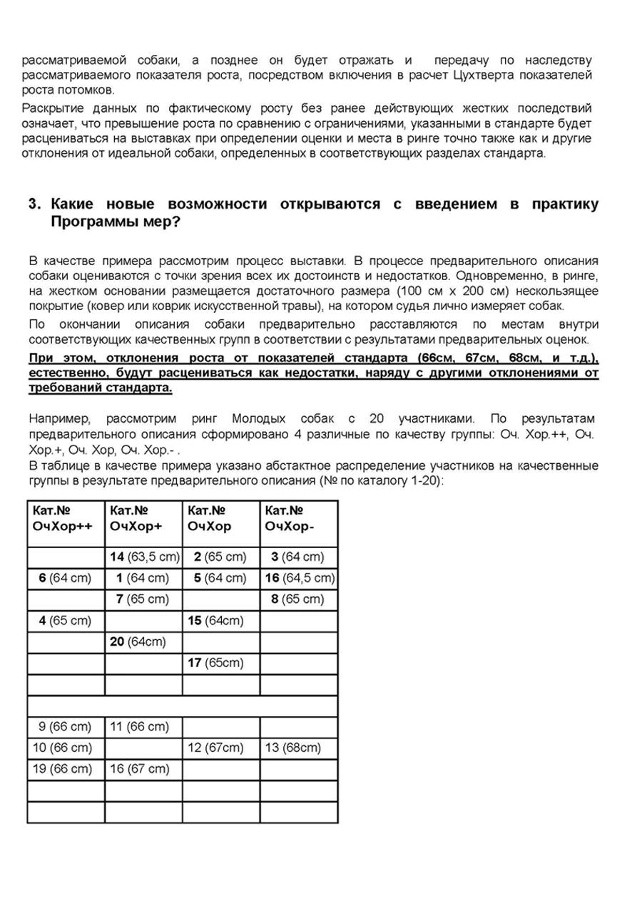 http://www.teambullehof.ru/c/zuchtplan_groesse_rus_1_4.jpg